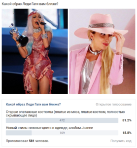 took part In the poll 581 a fan of Lady Gaga, 472 of whom preferred the old style to the new singer.
