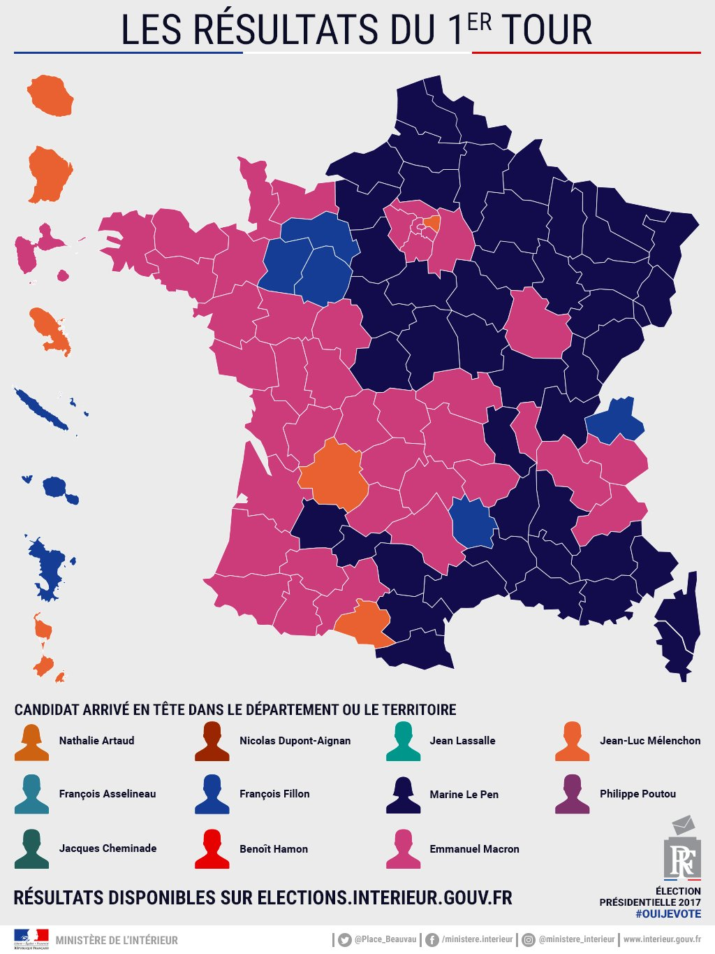the Distribution of candidates-leaders of departments of France