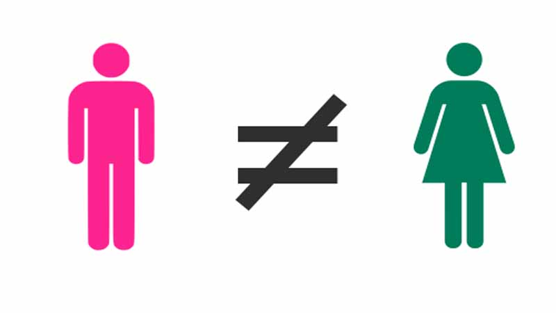 social inequalities between men and women About gender equality in australia women and girls australian men and women r gibson, d denemark & m western (eds), australian social attitudes.